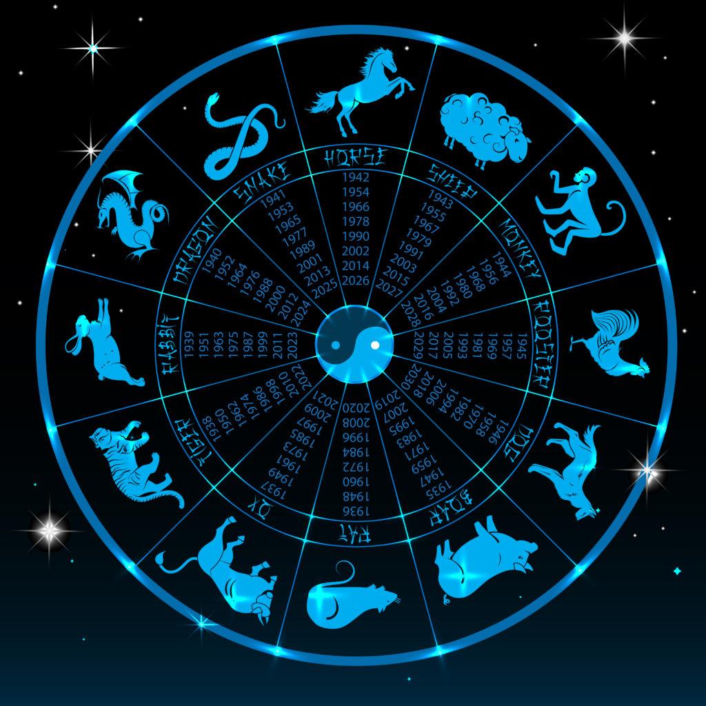 Kínai horoszkóp 2019