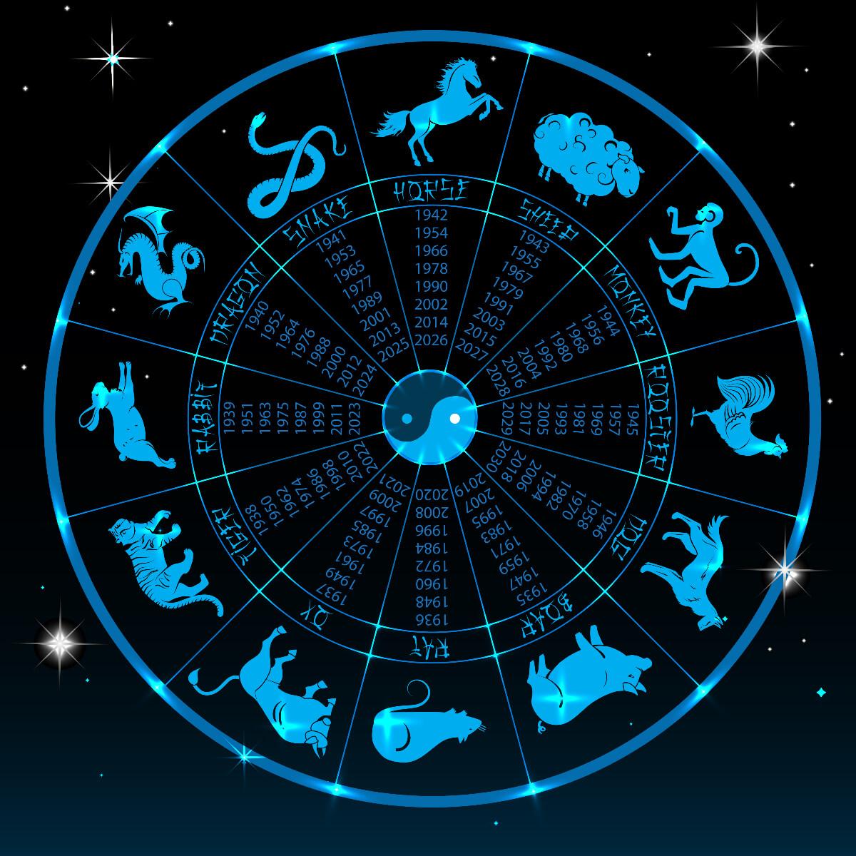 Kínai horoszkóp 2021 - 12 állatövi jegy